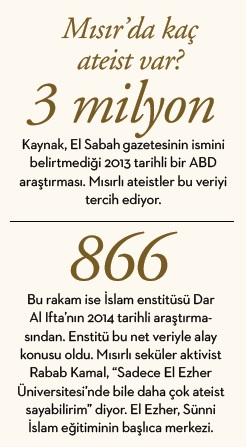 ateizm_misir